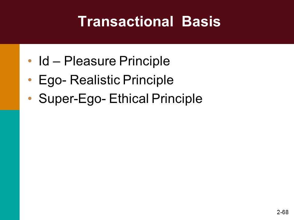 2-68 Transactional Basis Id – Pleasure Principle Ego- Realistic Principle Super-Ego- Ethical Principle