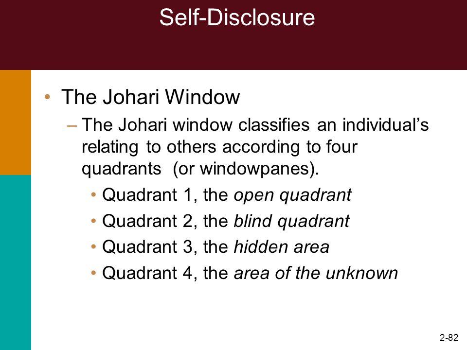 2-82 Self-Disclosure The Johari Window –The Johari window classifies an individuals relating to others according to four quadrants (or windowpanes). Q
