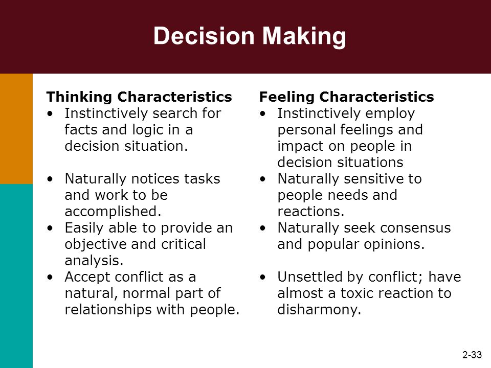 2-33 Decision Making Thinking Characteristics Instinctively search for facts and logic in a decision situation. Naturally notices tasks and work to be