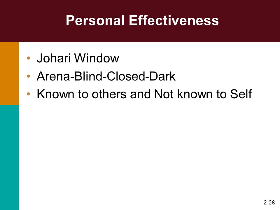 2-38 Personal Effectiveness Johari Window Arena-Blind-Closed-Dark Known to others and Not known to Self
