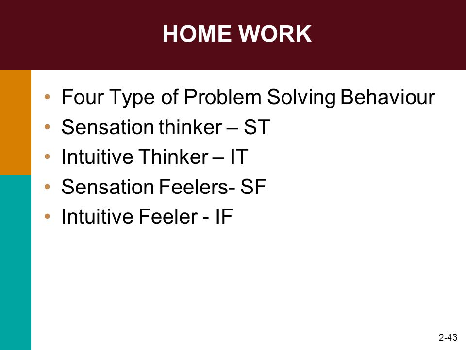 2-43 HOME WORK Four Type of Problem Solving Behaviour Sensation thinker – ST Intuitive Thinker – IT Sensation Feelers- SF Intuitive Feeler - IF