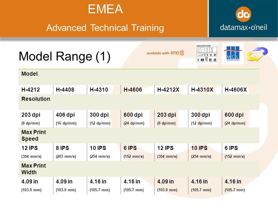 Title EMEA Advanced Technical Training Model Range (1) Model H-4212H-4408H-4310H-4606H-4212XH-4310XH-4606X Resolution 203 dpi406 dpi300 dpi600 dpi203
