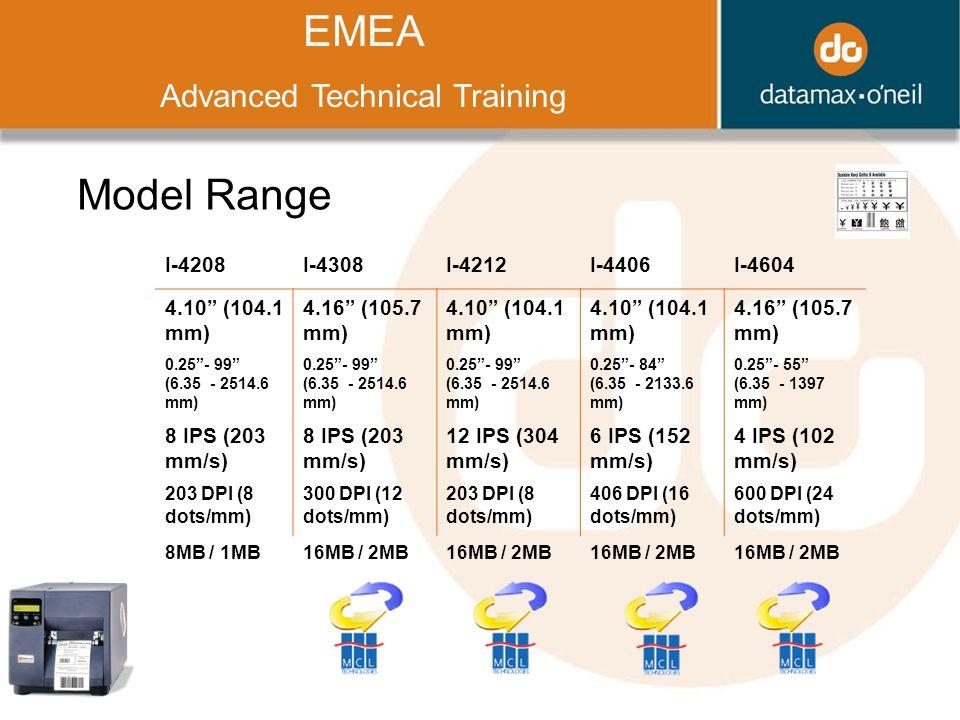 Title EMEA Advanced Technical Training I-4208I-4308I-4212I-4406I-4604 4.10 (104.1 mm) 4.16 (105.7 mm) 4.10 (104.1 mm) 4.16 (105.7 mm) 0.25- 99 (6.35 -