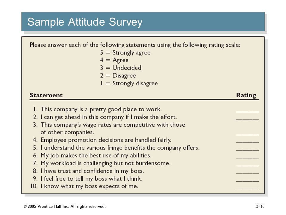 © 2005 Prentice Hall Inc. All rights reserved.3–15 An Application: Attitude Surveys Attitude Surveys Eliciting responses from employees through questi