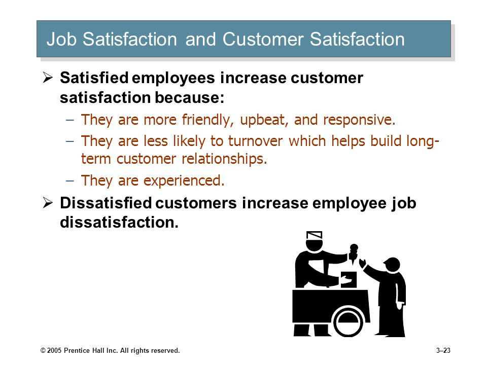 © 2005 Prentice Hall Inc. All rights reserved.3–22 Job Satisfaction and OCB Satisfaction and Organizational Citizenship Behavior (OCB) –Satisfied empl