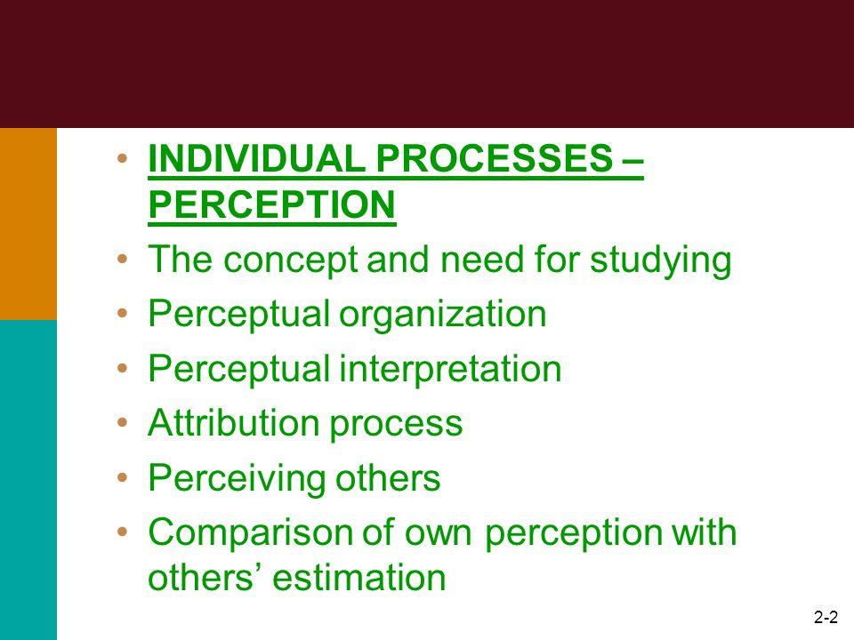 Organizational Behavior Anubha Maurya