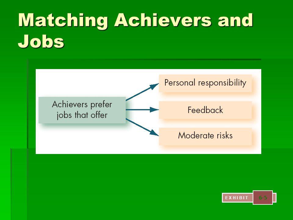 Matching Achievers and Jobs E X H I B I T 6-5