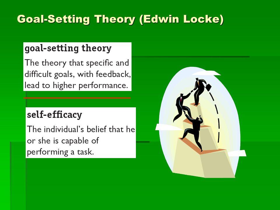 Goal-Setting Theory (Edwin Locke)