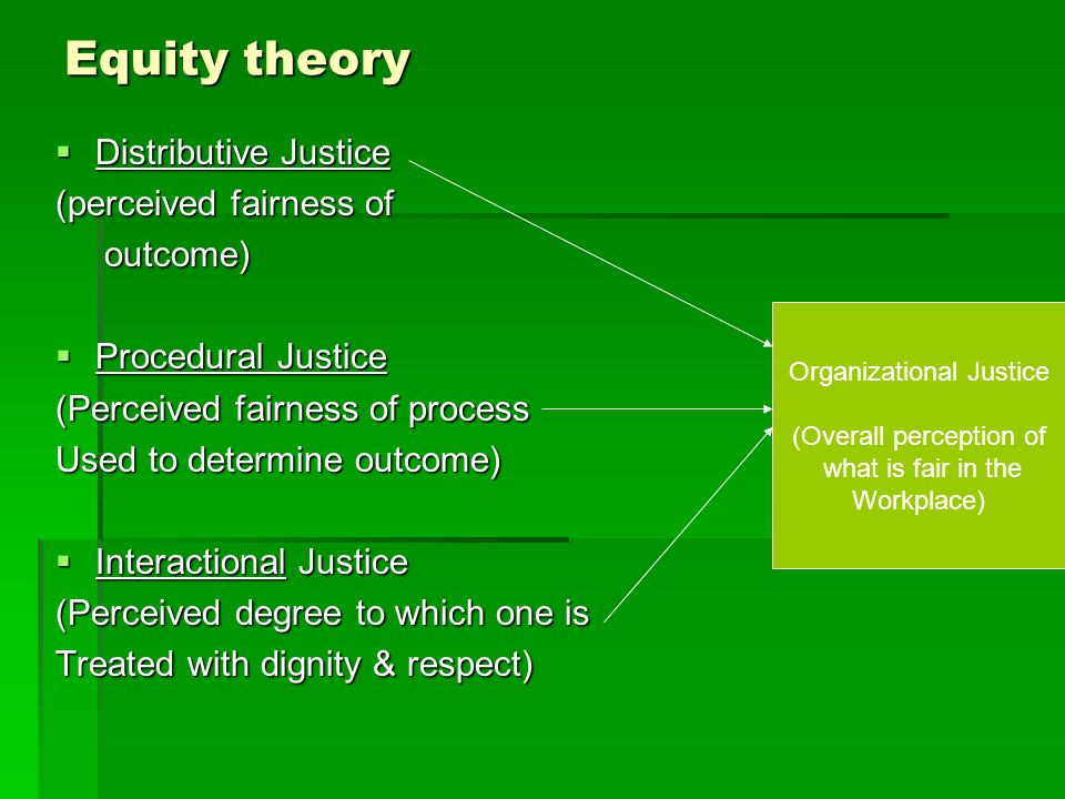 Equity theory Distributive Justice Distributive Justice (perceived fairness of outcome) outcome) Procedural Justice Procedural Justice (Perceived fair
