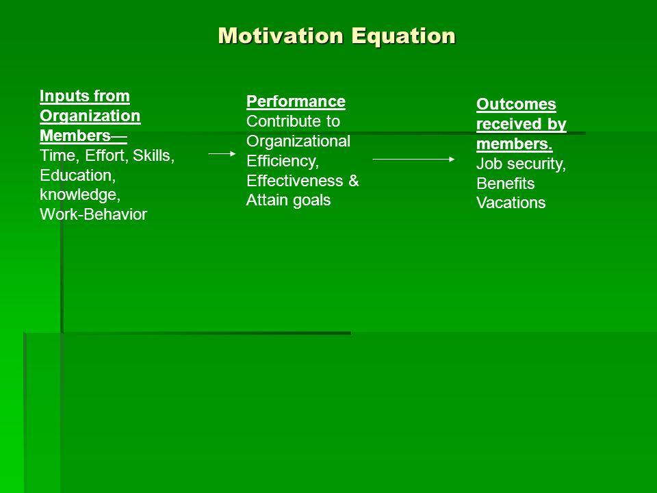 Motivation Equation Inputs from Organization Members Time, Effort, Skills, Education, knowledge, Work-Behavior Performance Contribute to Organizationa
