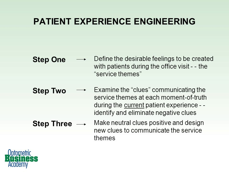 PATIENT EXPERIENCE ENGINEERING Step One Define the desirable feelings to be created with patients during the office visit - - the service themes Step Two Examine the clues communicating the service themes at each moment-of-truth during the current patient experience - - identify and eliminate negative clues Step Three Make neutral clues positive and design new clues to communicate the service themes