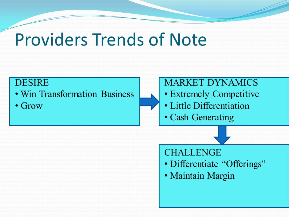 Providers Trends of Note DESIRE Win Transformation Business Grow MARKET DYNAMICS Extremely Competitive Little Differentiation Cash Generating CHALLENGE Differentiate Offerings Maintain Margin Leverage cash to differentiate and win new business