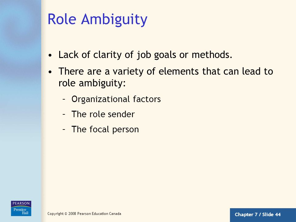 Chapter 7 / Slide 43 Copyright © 2008 Pearson Education Canada Roles Positions in a group that have a set of expected behaviours attached to them. Rol