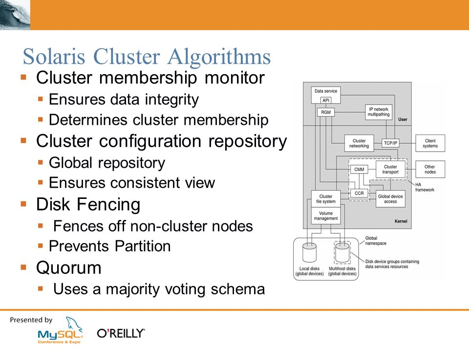 Solaris Cluster Algorithms Cluster membership monitor Ensures data integrity Determines cluster membership Cluster configuration repository Global repository Ensures consistent view Disk Fencing Fences off non-cluster nodes Prevents Partition Quorum Uses a majority voting schema