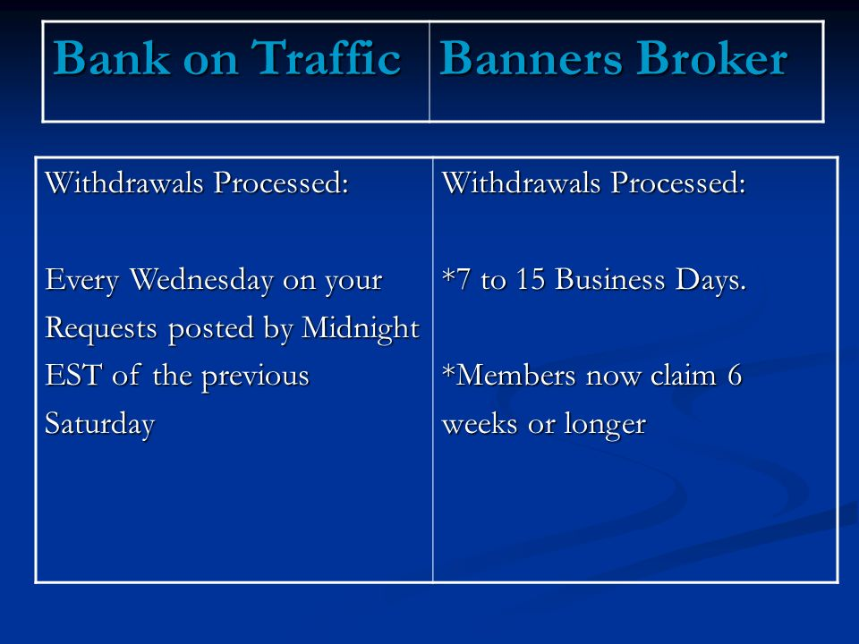 Withdrawals Processed: Every Wednesday on your Requests posted by Midnight EST of the previous Saturday Withdrawals Processed: *7 to 15 Business Days.