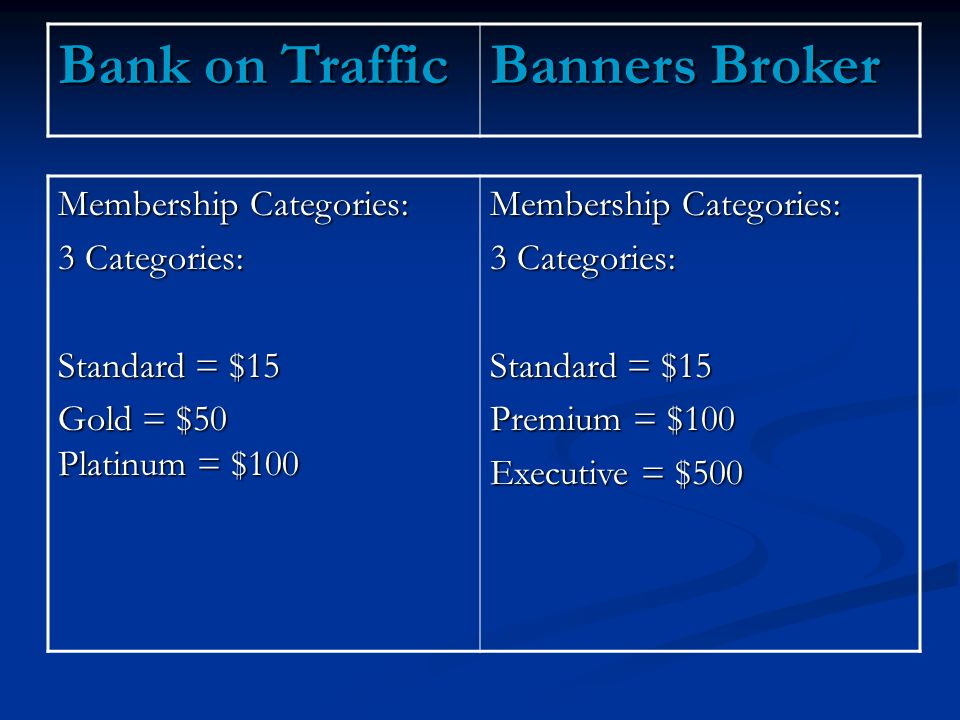 Membership Categories: 3 Categories: Standard = $15 Gold = $50 Platinum = $100 Membership Categories: 3 Categories: Standard = $15 Premium = $100 Executive = $500 Bank on Traffic Banners Broker