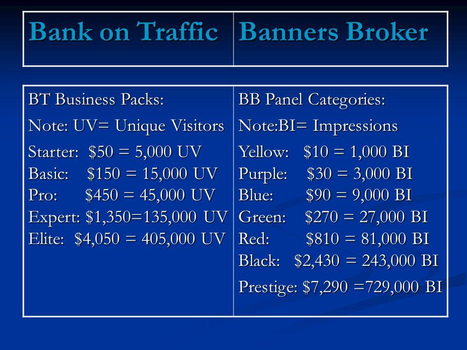 BT Business Packs: Note: UV= Unique Visitors Starter: $50 = 5,000 UV Basic: $150 = 15,000 UV Pro: $450 = 45,000 UV Expert: $1,350=135,000 UV Elite: $4