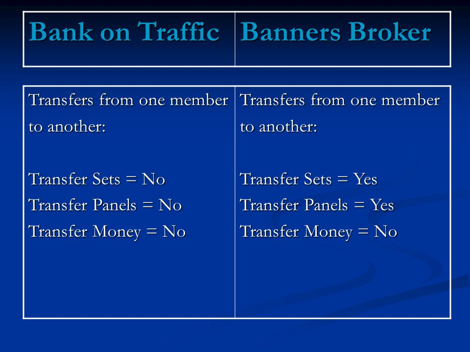 Transfers from one member to another: Transfer Sets = No Transfer Panels = No Transfer Money = No Transfers from one member to another: Transfer Sets = Yes Transfer Panels = Yes Transfer Money = No Bank on Traffic Banners Broker