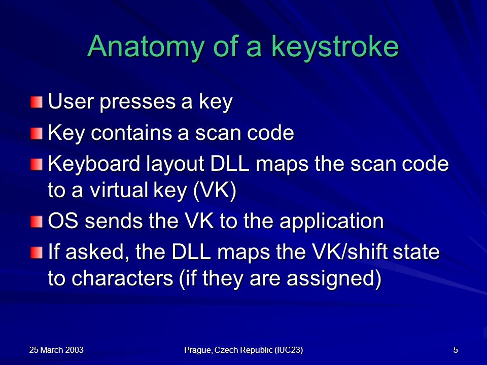 25 March 2003 Prague, Czech Republic (IUC23) 5 Anatomy of a keystroke User presses a key Key contains a scan code Keyboard layout DLL maps the scan co