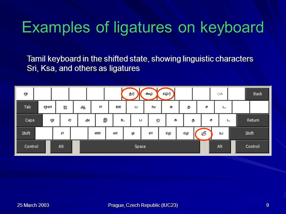 25 March 2003 Prague, Czech Republic (IUC23) 20 MSKLC Microsoft Keyboard Layout Creator Create new keyboard layouts: –Brand new layouts –Modified from existing keyboards Deploy the created keyboard layout to NT4, Win2000, WinXP, or Win Server 2003 machines Save the definition of the keyboard for later development