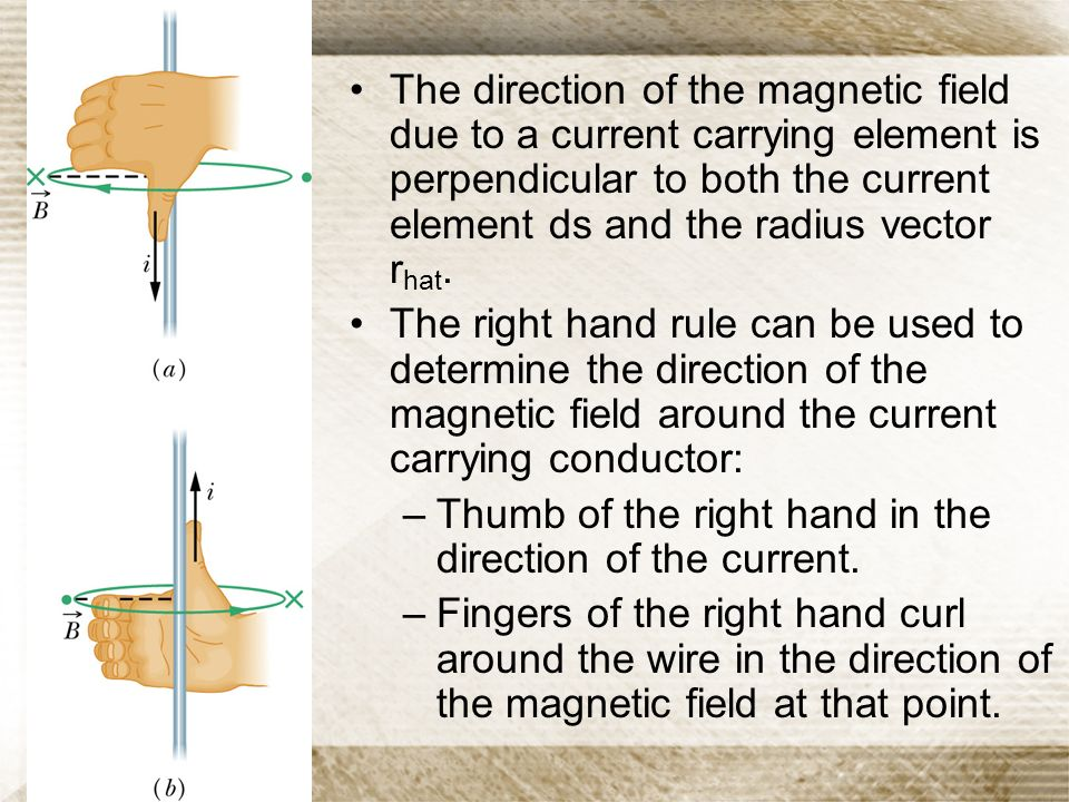The direction of the magnetic field due to a current carrying element is perpendicular to both the current element ds and the radius vector r hat. The