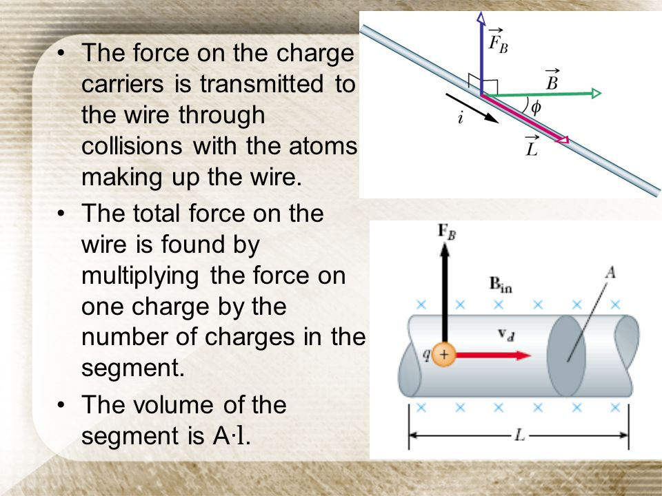The force on the charge carriers is transmitted to the wire through collisions with the atoms making up the wire. The total force on the wire is found