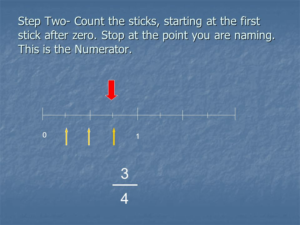 Step Two- Count the sticks, starting at the first stick after zero.