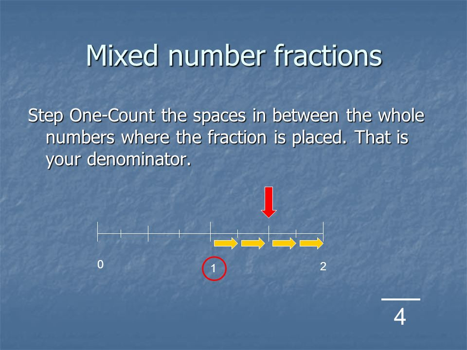 Mixed number fractions Step One-Count the spaces in between the whole numbers where the fraction is placed.