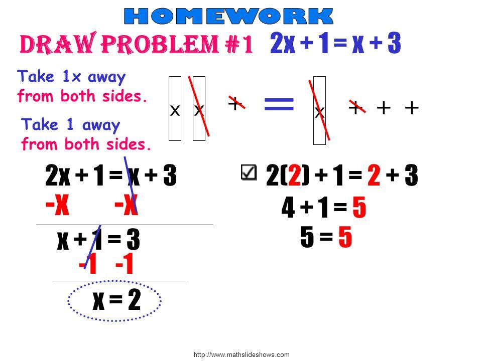 http://www.mathslideshows.com Draw problem #1 2x + 1 = x + 3 + x ++ = + Take 1x away from both sides. x x Take 1 away from both sides. 2x + 1 = x + 3