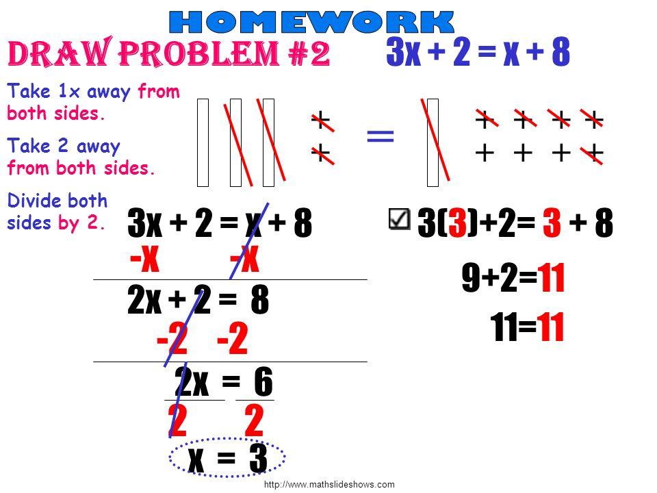 http://www.mathslideshows.com Draw Problem #2 3x + 2 = x + 8 +++ = + Take 1x away from both sides. Take 2 away from both sides. ++++ + + Divide both s