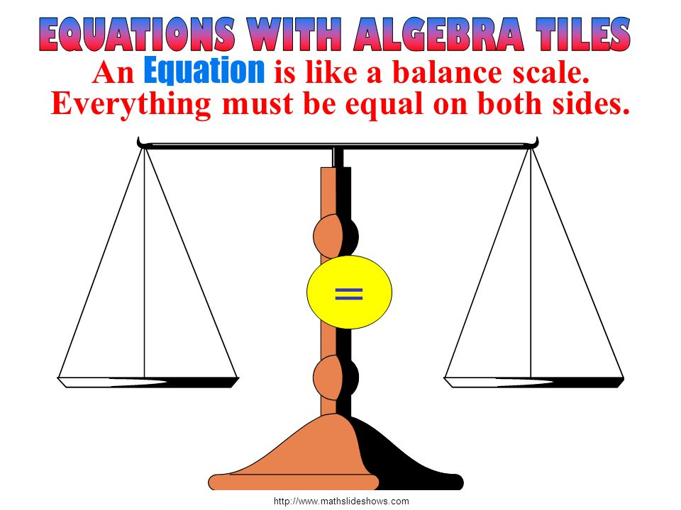 http://www.mathslideshows.com = An Equation is like a balance scale. Everything must be equal on both sides.