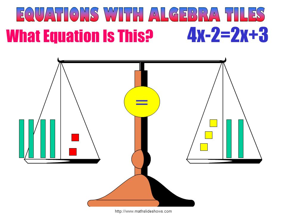 http://www.mathslideshows.com = -3x+1 = 2x+3 What Equation Is This?