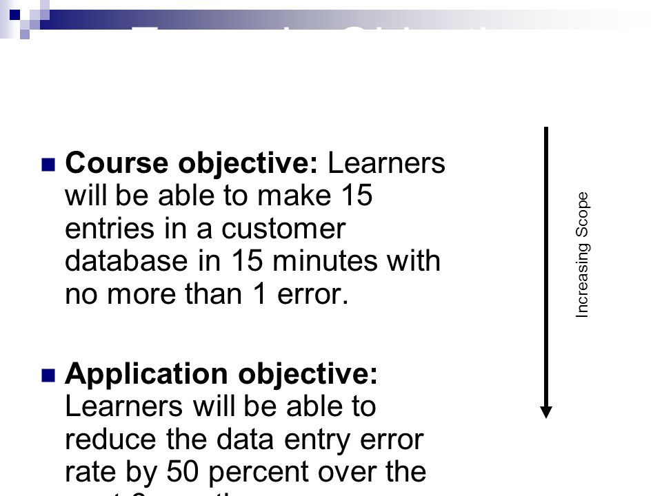 Example Objectives Course objective: Learners will be able to make 15 entries in a customer database in 15 minutes with no more than 1 error. Applicat
