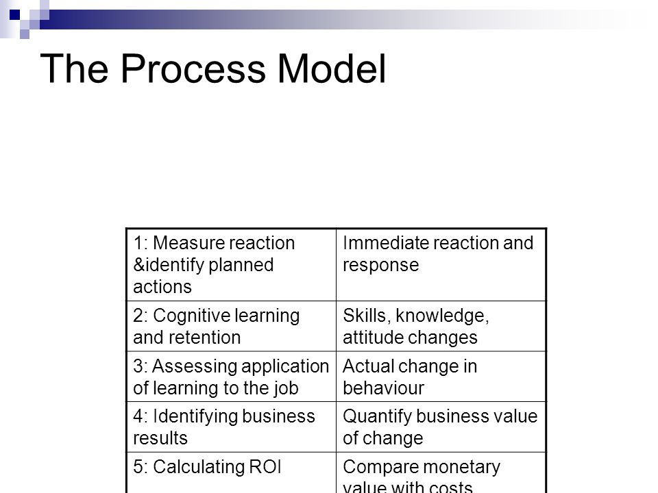 The Process Model 1: Measure reaction &identify planned actions Immediate reaction and response 2: Cognitive learning and retention Skills, knowledge,