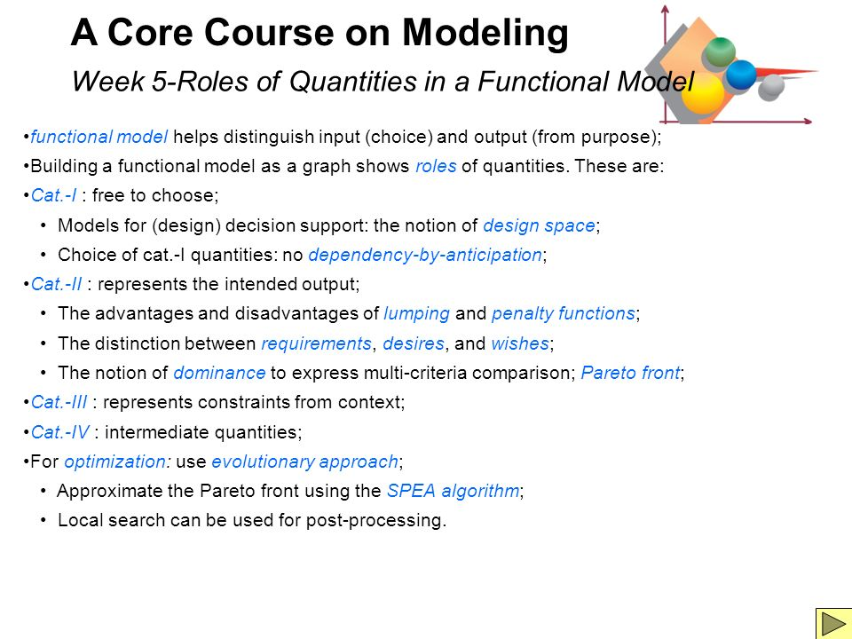 6 A Core Course on Modeling functional model helps distinguish input (choice) and output (from purpose); Building a functional model as a graph shows