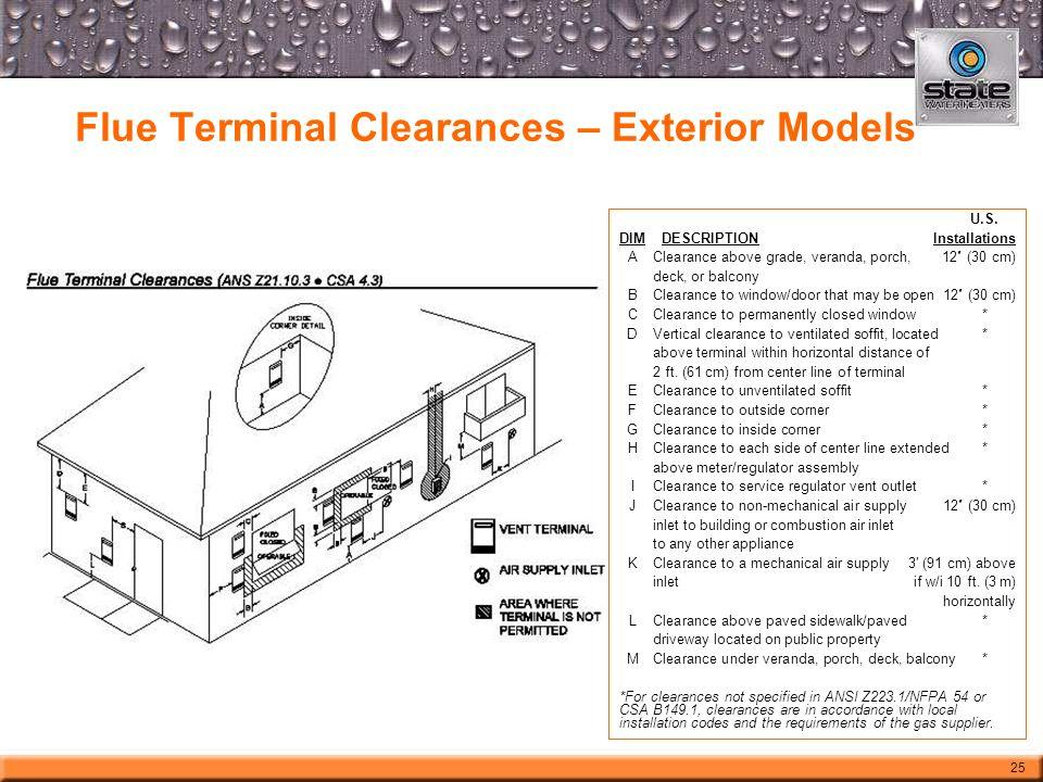 Flue Terminal Clearances – Exterior Models U.S.