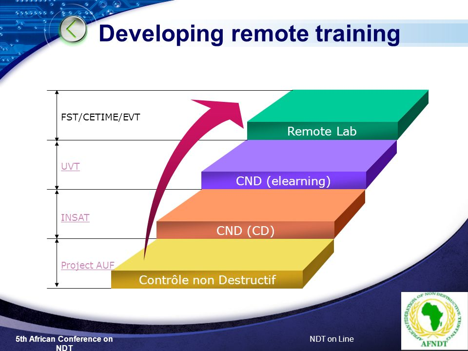 5th African Conference on NDT NDT on Line Developing remote training Remote Lab CND (elearning) CND (CD) Contrôle non Destructif FST/CETIME/EVT UVT INSAT Project AUF