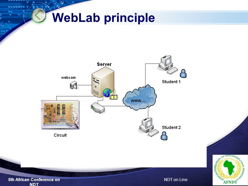 5th African Conference on NDT NDT on Line WebLab principle