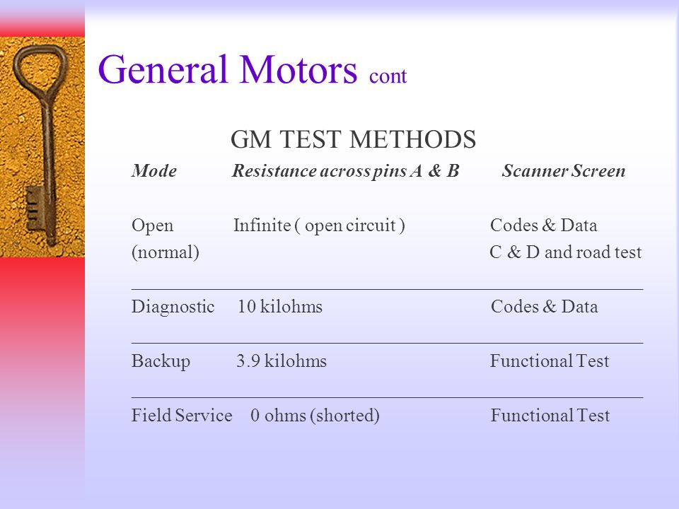 General Motors cont GM TEST METHODS Mode Resistance across pins A & B Scanner Screen Open Infinite ( open circuit ) Codes & Data (normal) C & D and ro