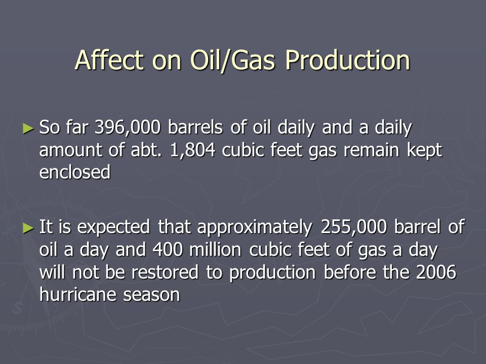 Affect on Oil/Gas Production So far 396,000 barrels of oil daily and a daily amount of abt. 1,804 cubic feet gas remain kept enclosed So far 396,000 b