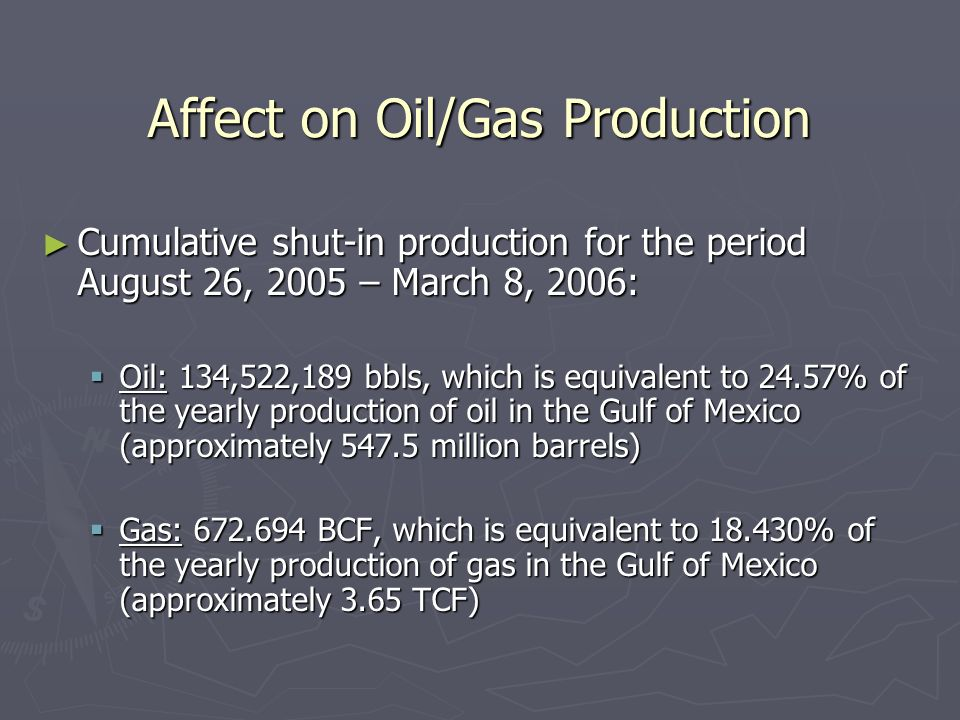 Affect on Oil/Gas Production Cumulative shut-in production for the period August 26, 2005 – March 8, 2006: Cumulative shut-in production for the perio