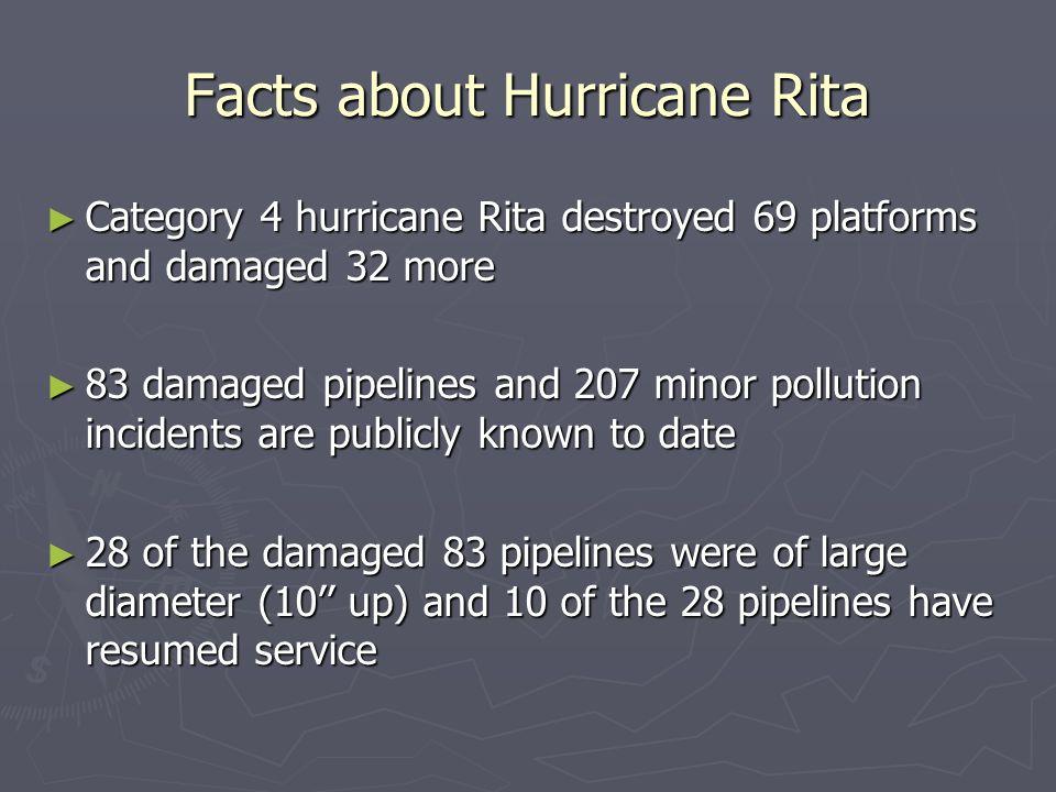 Damages from Hurricanes Katrina and Rita