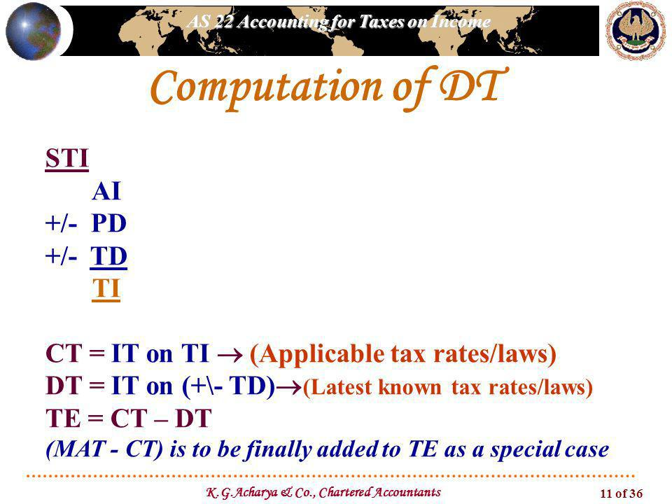 AS 22 Accounting for Taxes on Income K.G.Acharya & Co., Chartered Accountants 11 of 36 STI AI +/- PD +/- TD TI CT = IT on TI (Applicable tax rates/laws) DT = IT on (+\- TD) (Latest known tax rates/laws) TE = CT – DT (MAT - CT) is to be finally added to TE as a special case Computation of DT