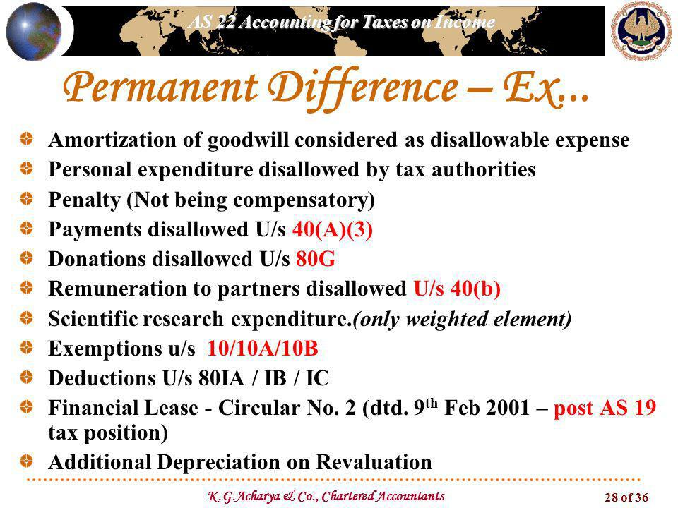 AS 22 Accounting for Taxes on Income K.G.Acharya & Co., Chartered Accountants 28 of 36 Amortization of goodwill considered as disallowable expense Personal expenditure disallowed by tax authorities Penalty (Not being compensatory) Payments disallowed U/s 40(A)(3) Donations disallowed U/s 80G Remuneration to partners disallowed U/s 40(b) Scientific research expenditure.(only weighted element) Exemptions u/s 10/10A/10B Deductions U/s 80IA / IB / IC Financial Lease - Circular No.