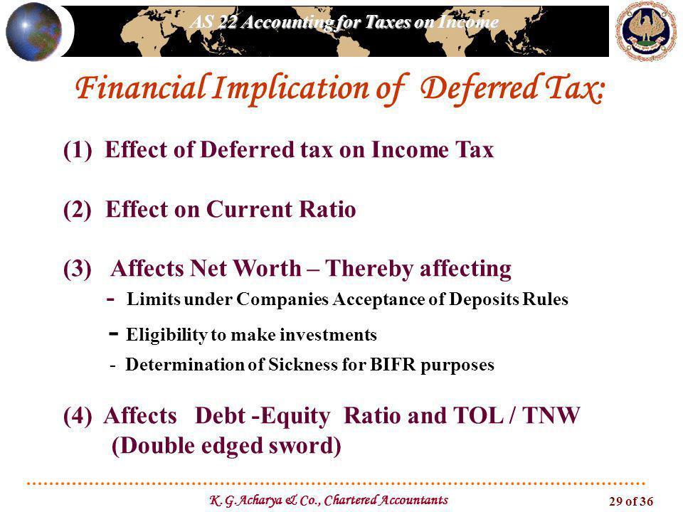 AS 22 Accounting for Taxes on Income K.G.Acharya & Co., Chartered Accountants 29 of 36 Financial Implication of Deferred Tax: (1) Effect of Deferred tax on Income Tax (2)Effect on Current Ratio (3) Affects Net Worth – Thereby affecting - Limits under Companies Acceptance of Deposits Rules - Eligibility to make investments - Determination of Sickness for BIFR purposes (4) Affects Debt -Equity Ratio and TOL / TNW (Double edged sword)