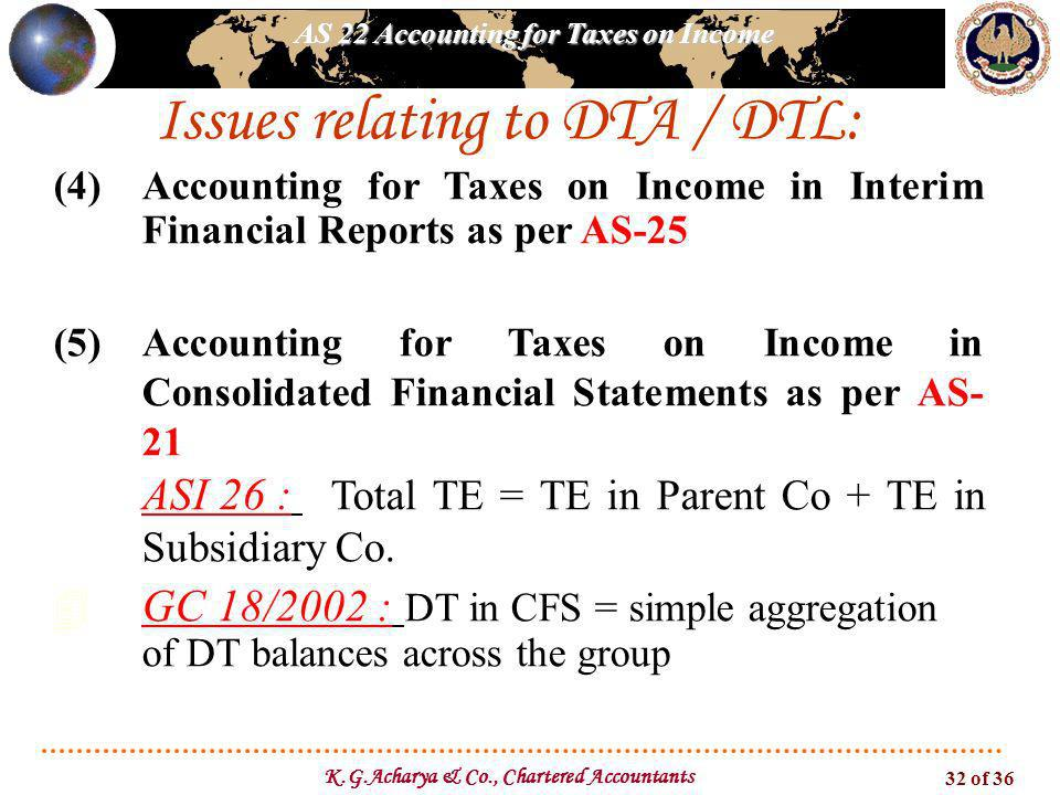 AS 22 Accounting for Taxes on Income K.G.Acharya & Co., Chartered Accountants 32 of 36 Issues relating to DTA / DTL: (4) Accounting for Taxes on Income in Interim Financial Reports as per AS-25 (5)Accounting for Taxes on Income in Consolidated Financial Statements as per AS- 21 ASI 26 : Total TE = TE in Parent Co + TE in Subsidiary Co.