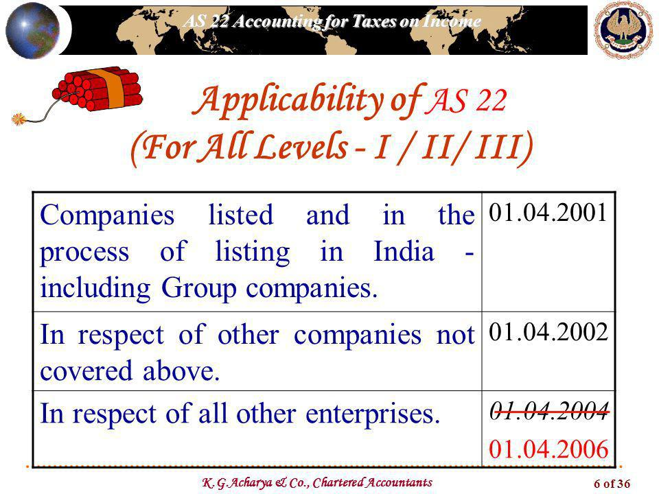 AS 22 Accounting for Taxes on Income K.G.Acharya & Co., Chartered Accountants 6 of 36 Companies listed and in the process of listing in India - including Group companies.