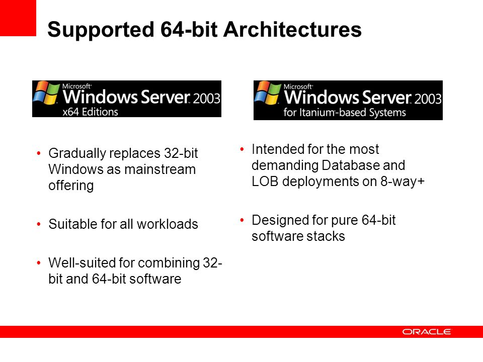 Supported 64-bit Architectures Gradually replaces 32-bit Windows as mainstream offering Suitable for all workloads Well-suited for combining 32- bit a