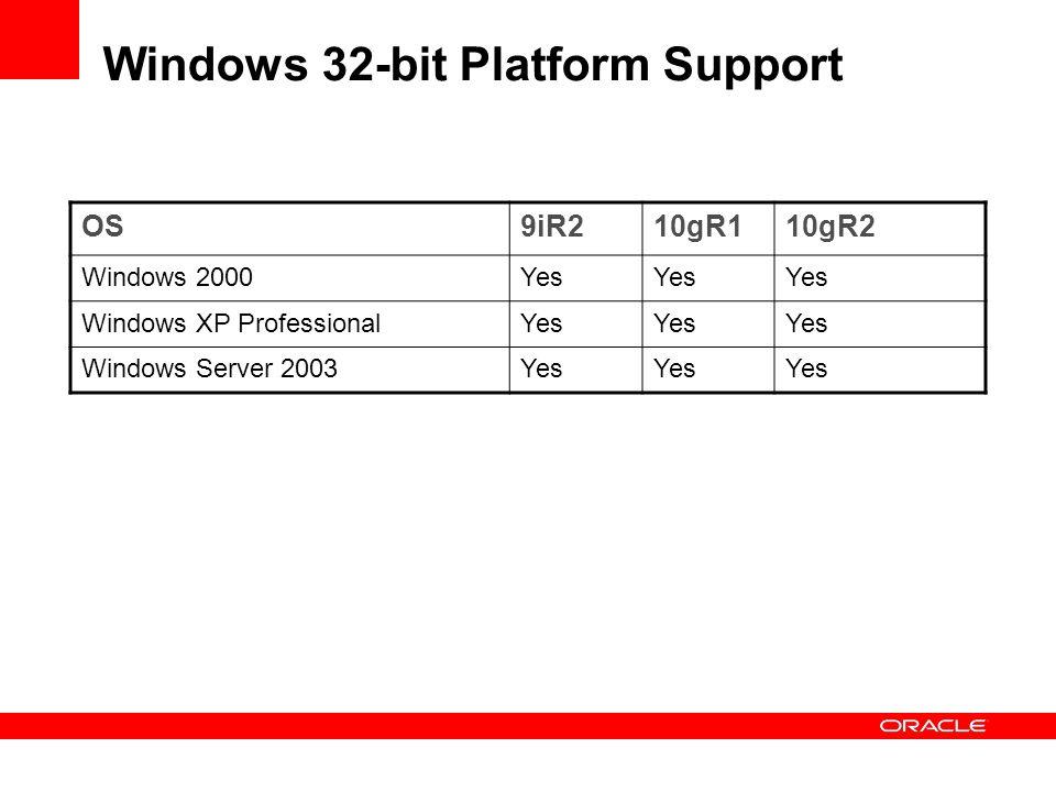 Windows 32-bit Platform Support OS9iR210gR110gR2 Windows 2000Yes Windows XP ProfessionalYes Windows Server 2003Yes