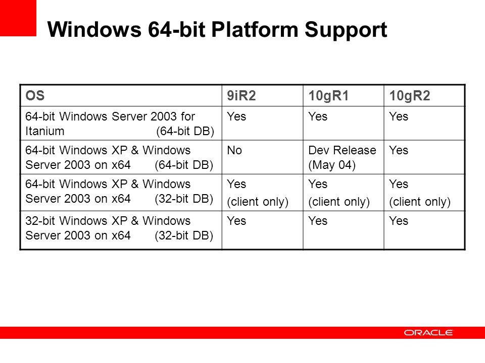 Windows 64-bit Platform Support OS9iR210gR110gR2 64-bit Windows Server 2003 for Itanium (64-bit DB) Yes 64-bit Windows XP & Windows Server 2003 on x64